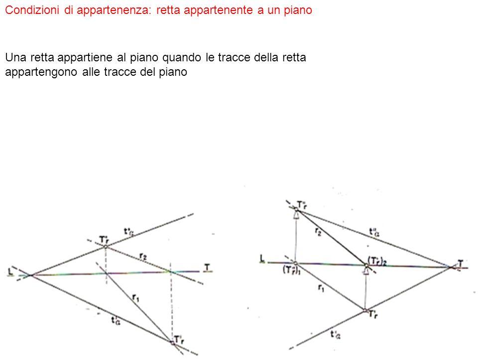 Condizioni di appartenenza: retta appartenente a un piano Una retta appartiene al piano quando le tracce della retta appartengono alle tracce del pian