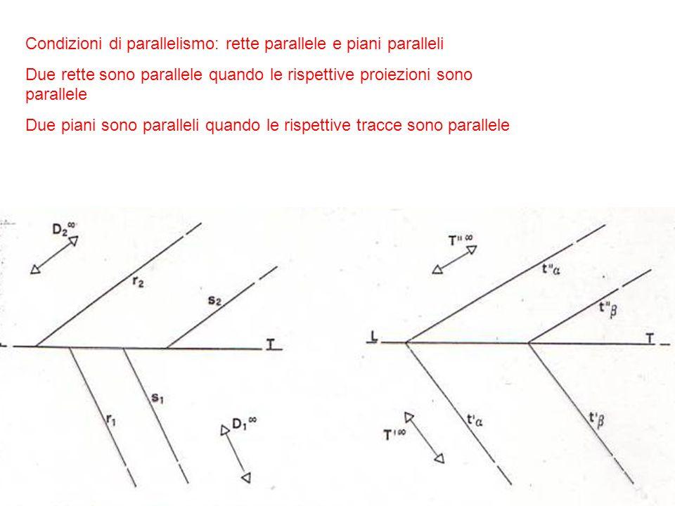 Condizioni di parallelismo: rette parallele e piani paralleli Due rette sono parallele quando le rispettive proiezioni sono parallele Due piani sono p