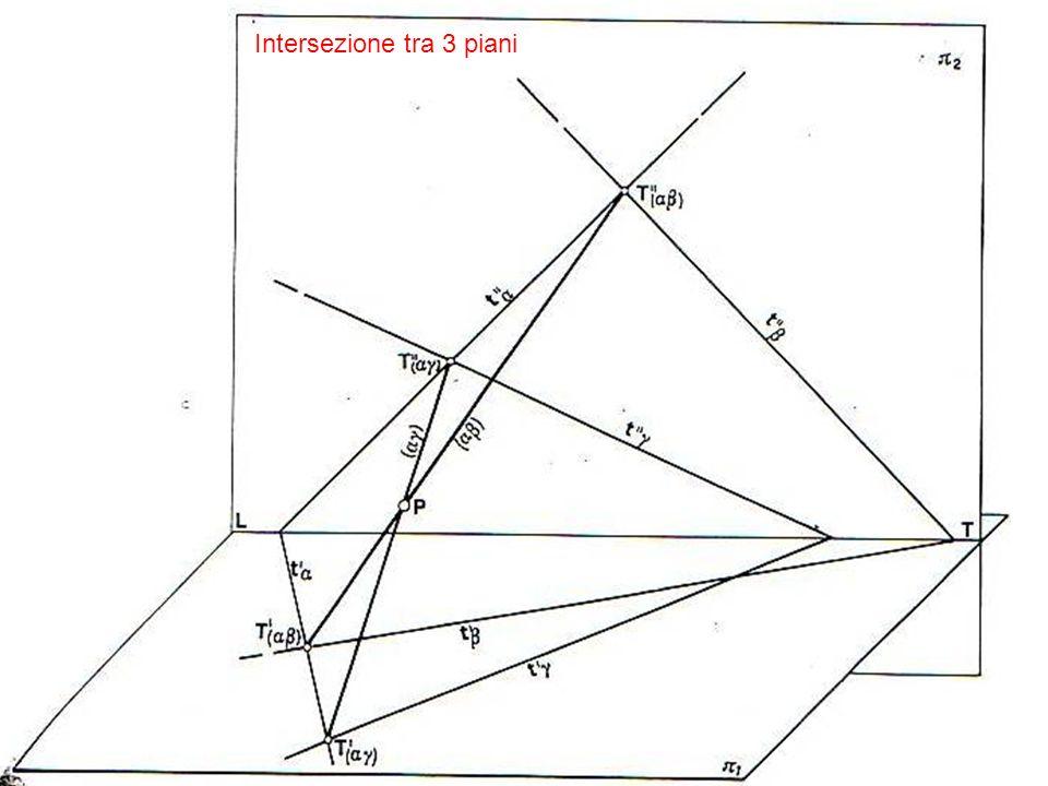 Sezioni frontali Piano generico intersecato da un piano frontale orizzontale Piano generico intersecato da un piano frontale verticale
