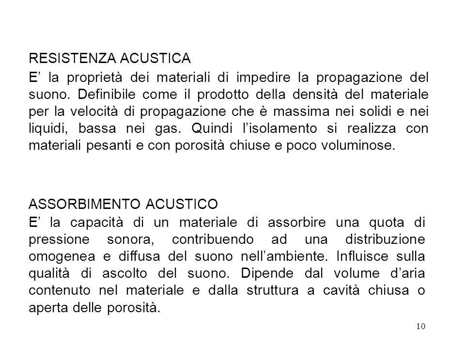 10 E la proprietà dei materiali di impedire la propagazione del suono. Definibile come il prodotto della densità del materiale per la velocità di prop