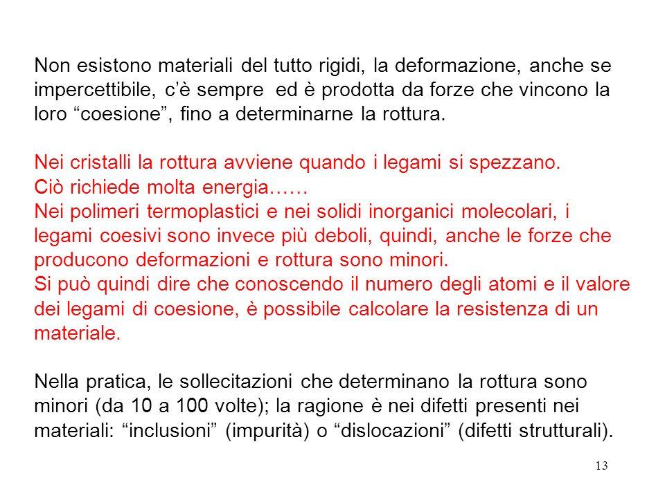 13 Non esistono materiali del tutto rigidi, la deformazione, anche se impercettibile, cè sempre ed è prodotta da forze che vincono la loro coesione, f