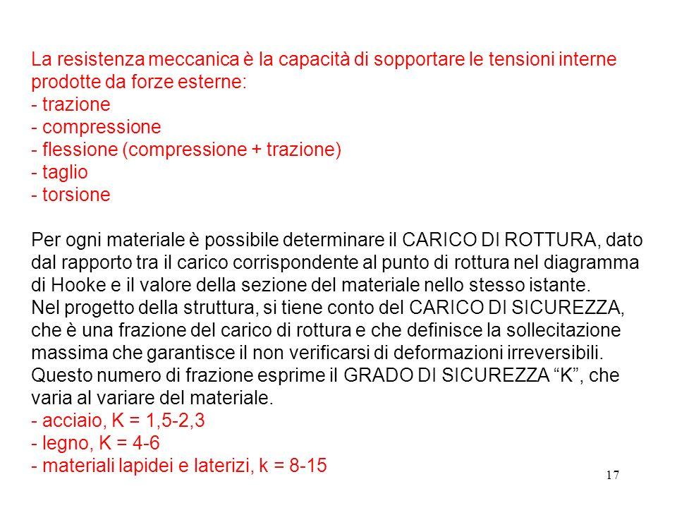 17 La resistenza meccanica è la capacità di sopportare le tensioni interne prodotte da forze esterne: - trazione - compressione - flessione (compressi
