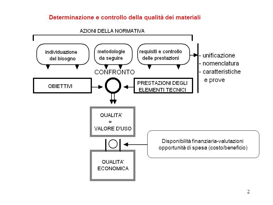 3 Per realizzare o controllare la qualità occorre un apparato normativo; cioè un insieme strutturato di norme, convenzioni tra produttori e consumatori.
