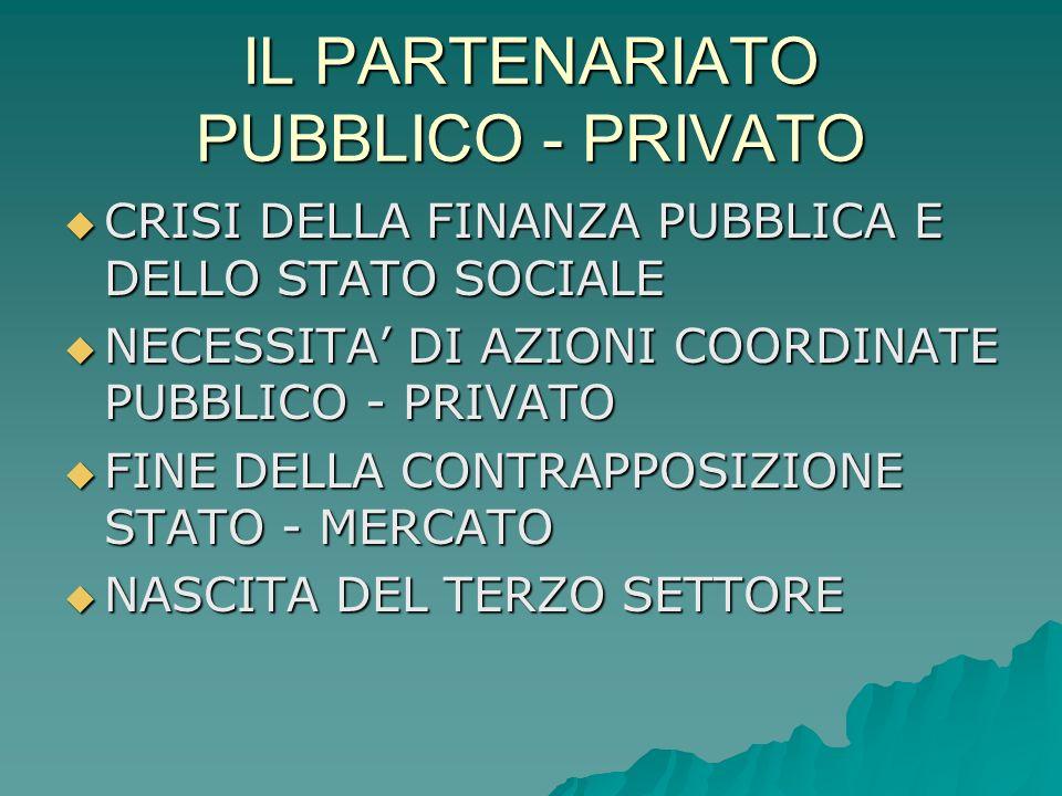 IL PARTENARIATO PUBBLICO - PUBBLICO LACCORDO DI PROGRAMMA (art. 27 legge 142 del 1990), per la definizione di programmi di intervento che richiedono l