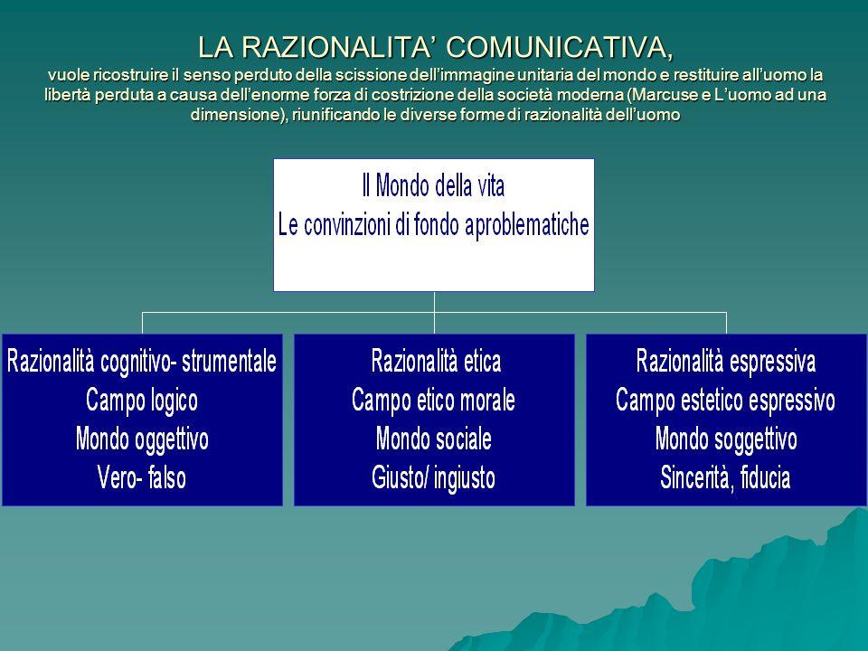 IL PARTENARIATO PUBBLICO - PUBBLICO LACCORDO DI PROGRAMMA (art.
