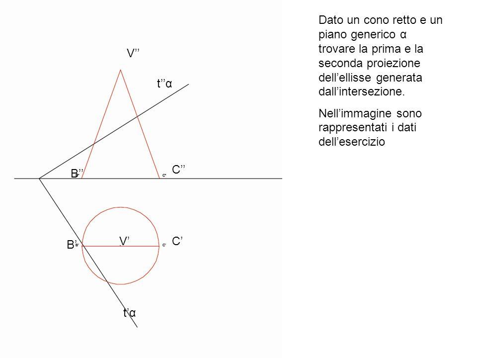 tαtα tαtα V V B B C C Dato un cono retto e un piano generico α trovare la prima e la seconda proiezione dellellisse generata dallintersezione. Nellimm