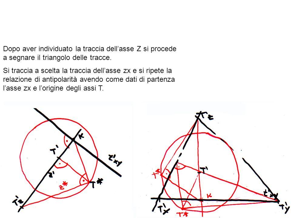 Dopo aver individuato la traccia dellasse Z si procede a segnare il triangolo delle tracce. Si traccia a scelta la traccia dellasse zx e si ripete la