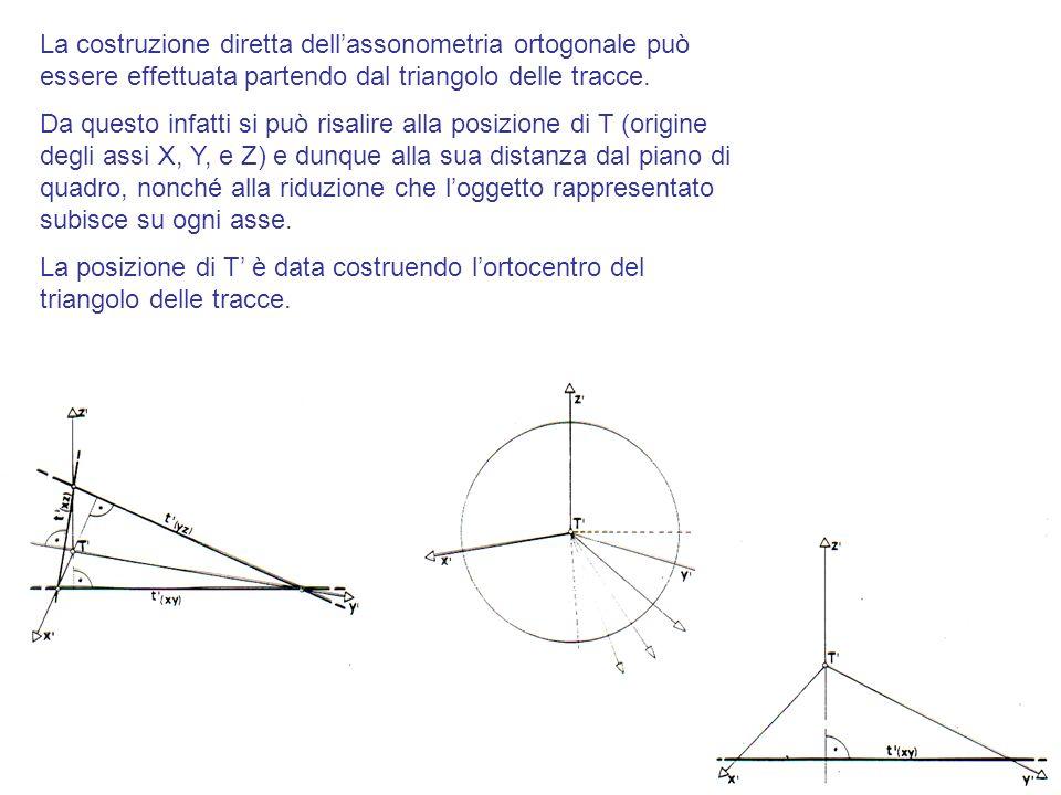 La costruzione diretta dellassonometria ortogonale può essere effettuata partendo dal triangolo delle tracce. Da questo infatti si può risalire alla p