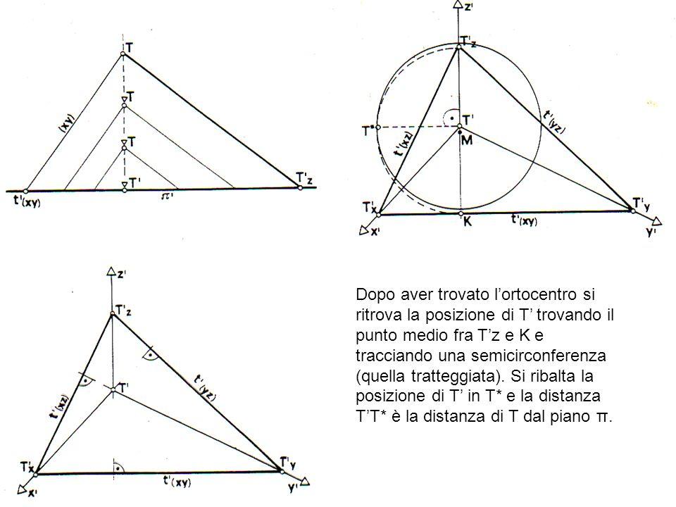 Dopo aver trovato lortocentro si ritrova la posizione di T trovando il punto medio fra Tz e K e tracciando una semicirconferenza (quella tratteggiata)