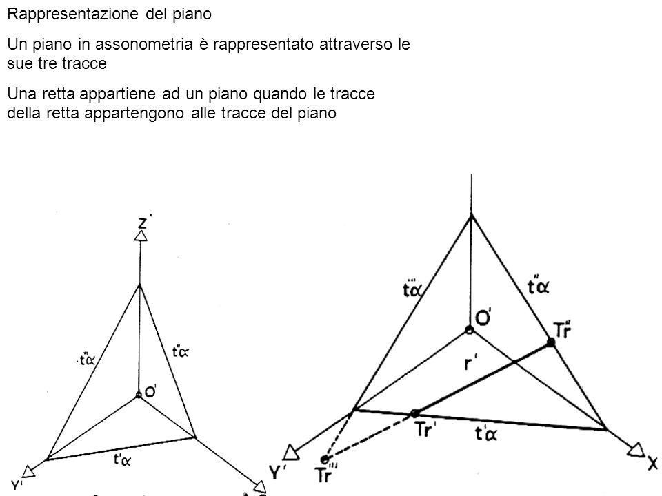 Rappresentazione del piano Un piano in assonometria è rappresentato attraverso le sue tre tracce Una retta appartiene ad un piano quando le tracce del