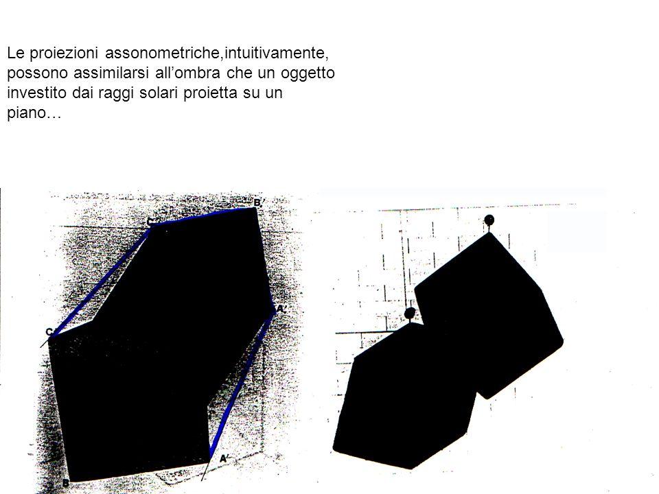 Le proiezione assonometrica si effettua utilizzando tre elementi geometrici: Il piano di proiezione π Il centro di proiezione improprio S Gli assi x, y, e z che formano la terna cartesiana di riferimento.