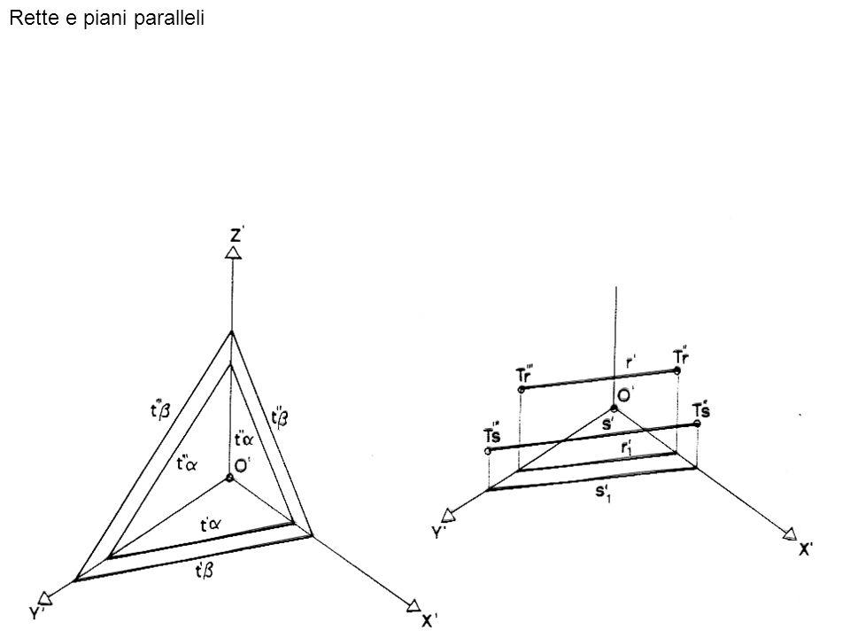Rette e piani paralleli