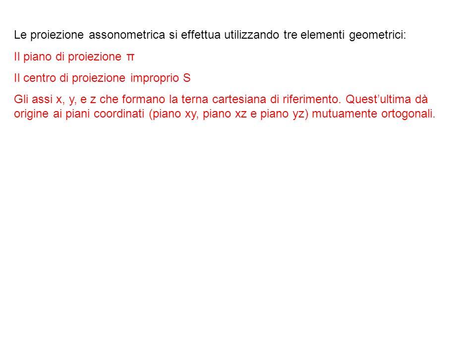 Le proiezione assonometrica si effettua utilizzando tre elementi geometrici: Il piano di proiezione π Il centro di proiezione improprio S Gli assi x,