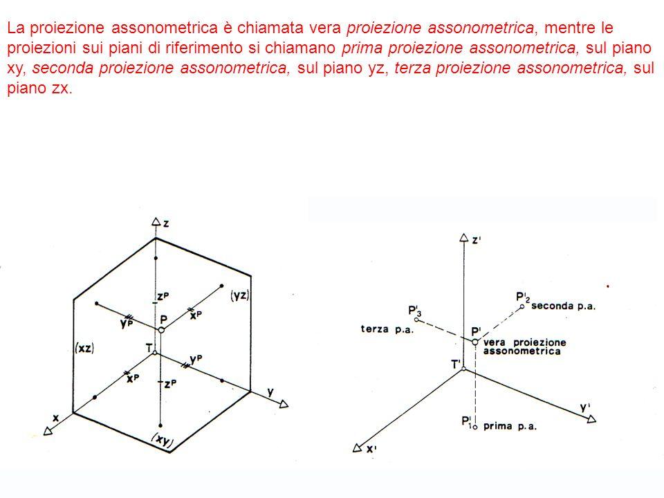 La proiezione assonometrica è chiamata vera proiezione assonometrica, mentre le proiezioni sui piani di riferimento si chiamano prima proiezione asson
