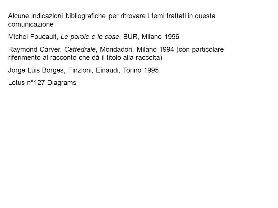 Alcune indicazioni bibliografiche per ritrovare i temi trattati in questa comunicazione Michel Foucault, Le parole e le cose, BUR, Milano 1996 Raymond