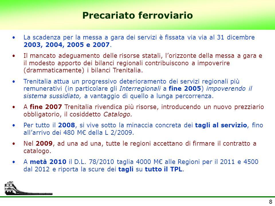 19 Gli esiti delle gare ferroviarie Durante il periodo transitorio si sono svolte 4 gare in Italia, con esiti non incoraggianti: Liguria, annullata Veneto (circa metà dei servizi), aggiudicata a Trenitalia Emilia (tutti i servizi), aggiudicata a Trenitalia + operatori locali Linea S5 in Lombardia, aggiudicata ad un raggruppamento composto da Trenitalia, LeNORD e ATM La gara della S5 (2005) era lunica che risolveva il problema del materiale rotabile, che veniva messo a disposizione gratuitamente dalla Regione (investimento 108 mln per 15 treni).