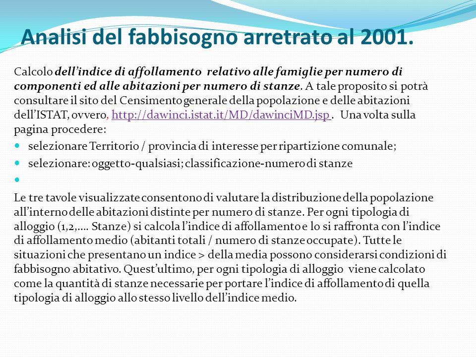 Analisi del fabbisogno arretrato al 2001. Calcolo dellindice di affollamento relativo alle famiglie per numero di componenti ed alle abitazioni per nu