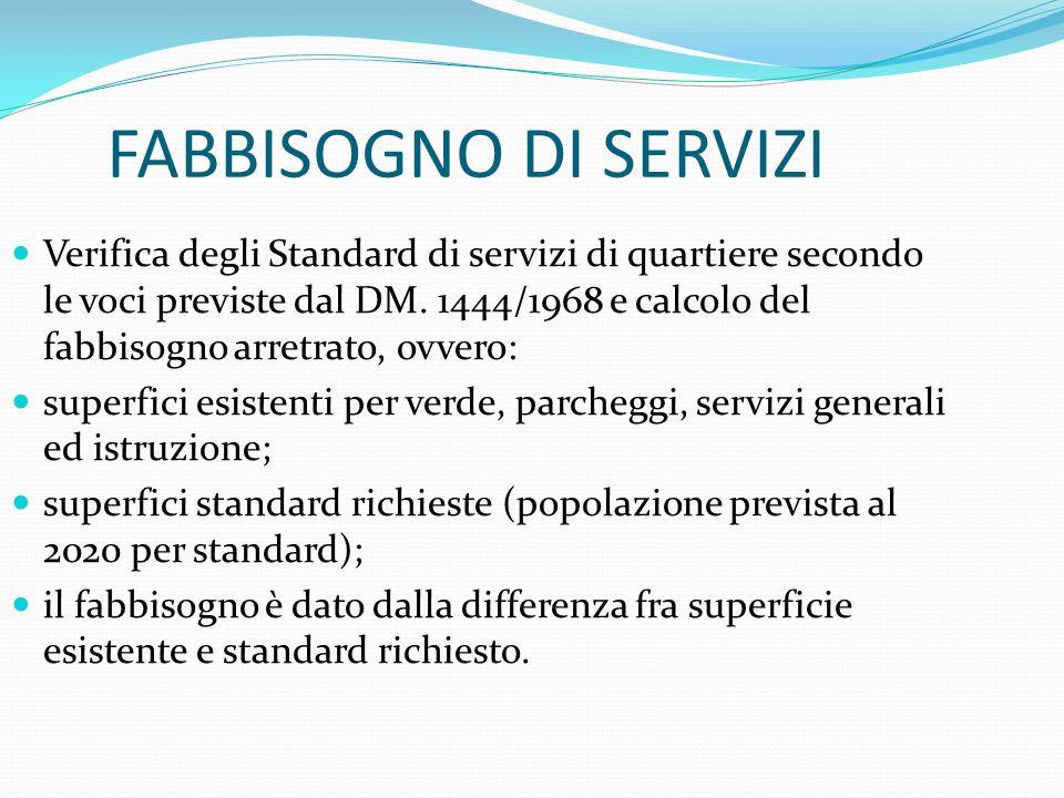 FABBISOGNO DI SERVIZI Verifica degli Standard di servizi di quartiere secondo le voci previste dal DM. 1444/1968 e calcolo del fabbisogno arretrato, o