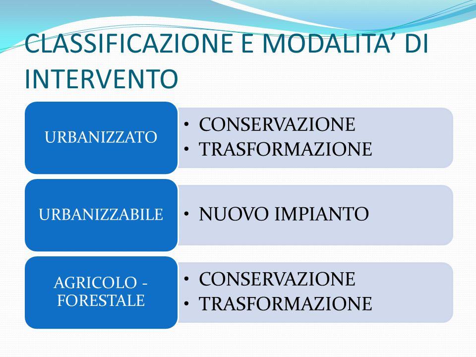 CLASSIFICAZIONE E MODALITA DI INTERVENTO CONSERVAZIONE TRASFORMAZIONE URBANIZZATO NUOVO IMPIANTO URBANIZZABILE CONSERVAZIONE TRASFORMAZIONE AGRICOLO -