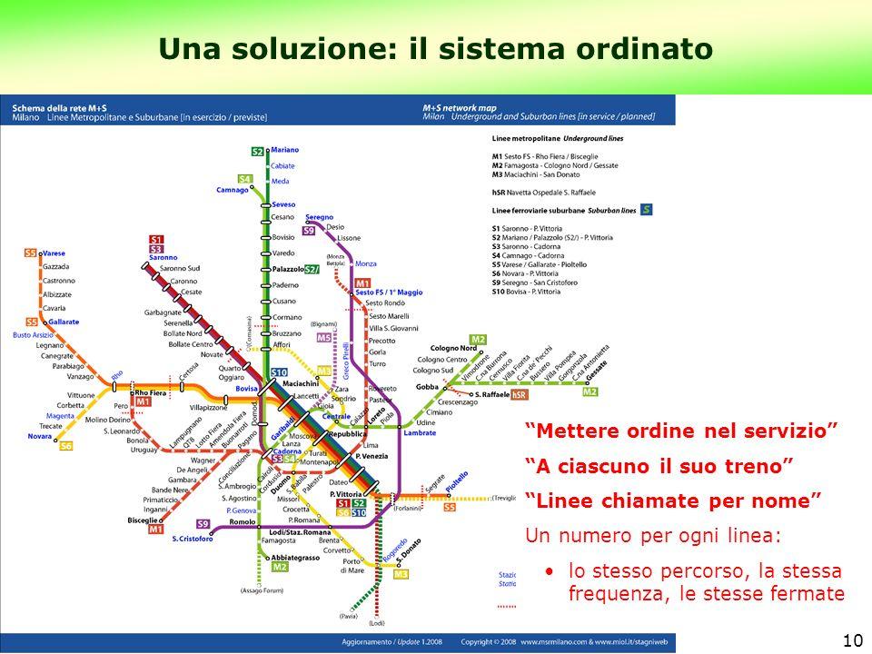 11 Per saperne di più: www.miol.it/stagniweb Grazie dellattenzione e... buon viaggio!