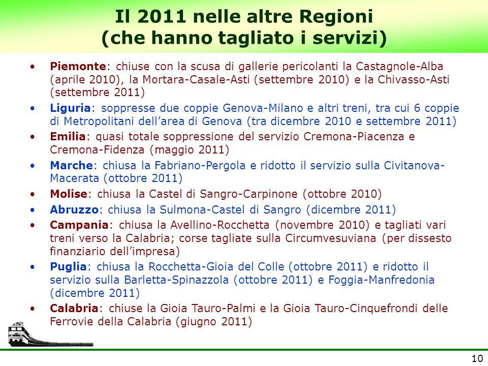 10 Il 2011 nelle altre Regioni (che hanno tagliato i servizi) Piemonte: chiuse con la scusa di gallerie pericolanti la Castagnole-Alba (aprile 2010), la Mortara-Casale-Asti (settembre 2010) e la Chivasso-Asti (settembre 2011) Liguria: soppresse due coppie Genova-Milano e altri treni, tra cui 6 coppie di Metropolitani dellarea di Genova (tra dicembre 2010 e settembre 2011) Emilia: quasi totale soppressione del servizio Cremona-Piacenza e Cremona-Fidenza (maggio 2011) Marche: chiusa la Fabriano-Pergola e ridotto il servizio sulla Civitanova- Macerata (ottobre 2011) Molise: chiusa la Castel di Sangro-Carpinone (ottobre 2010) Abruzzo: chiusa la Sulmona-Castel di Sangro (dicembre 2011) Campania: chiusa la Avellino-Rocchetta (novembre 2010) e tagliati vari treni verso la Calabria; corse tagliate sulla Circumvesuviana (per dissesto finanziario dellimpresa) Puglia: chiusa la Rocchetta-Gioia del Colle (ottobre 2011) e ridotto il servizio sulla Barletta-Spinazzola (ottobre 2011) e Foggia-Manfredonia (dicembre 2011) Calabria: chiuse la Gioia Tauro-Palmi e la Gioia Tauro-Cinquefrondi delle Ferrovie della Calabria (giugno 2011)
