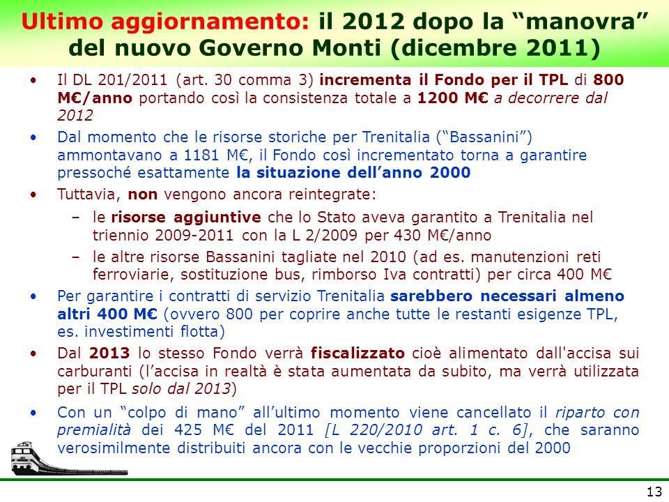 13 Ultimo aggiornamento: il 2012 dopo la manovra del nuovo Governo Monti (dicembre 2011) Il DL 201/2011 (art. 30 comma 3) incrementa il Fondo per il T