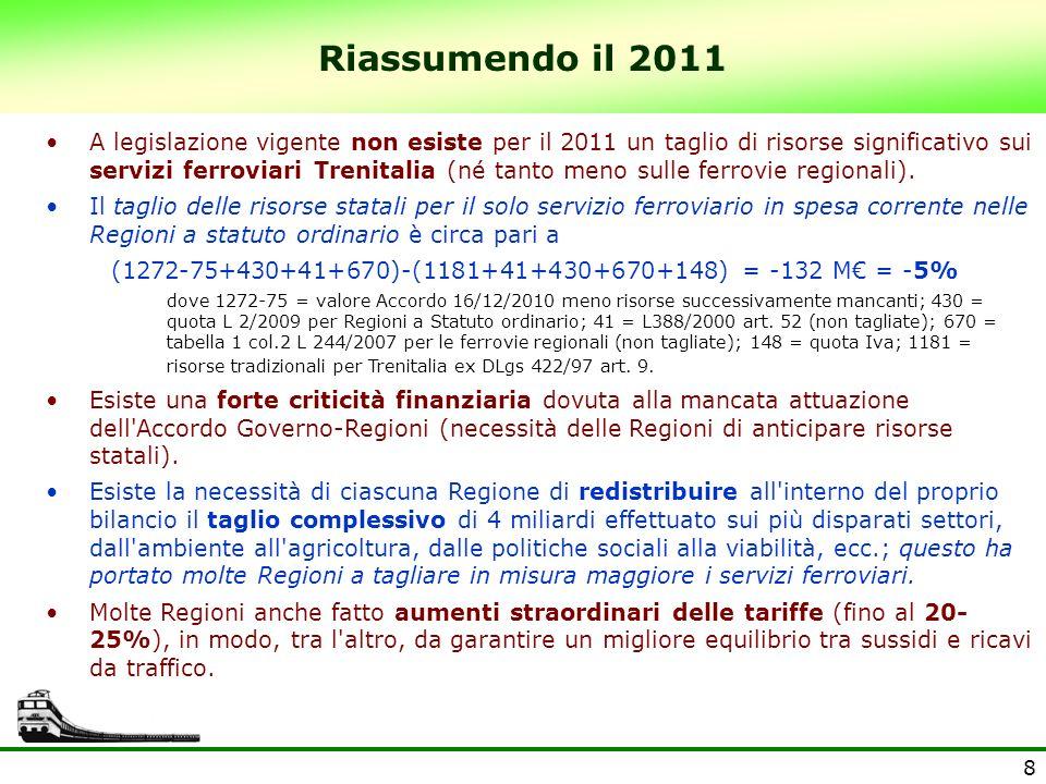8 Riassumendo il 2011 A legislazione vigente non esiste per il 2011 un taglio di risorse significativo sui servizi ferroviari Trenitalia (né tanto meno sulle ferrovie regionali).