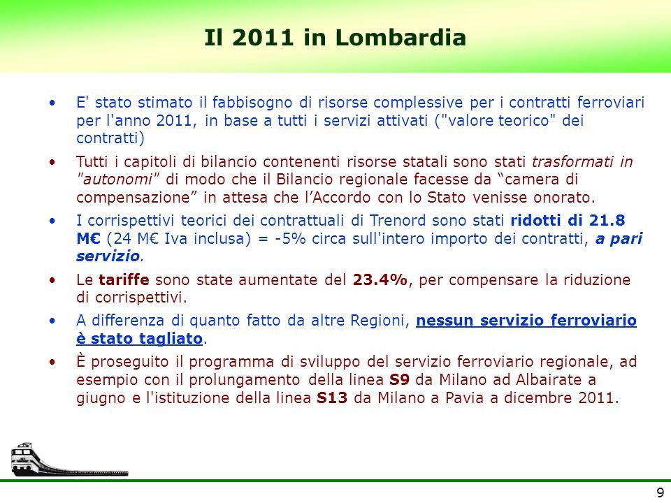 9 Il 2011 in Lombardia E' stato stimato il fabbisogno di risorse complessive per i contratti ferroviari per l'anno 2011, in base a tutti i servizi att