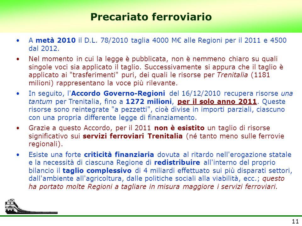 11 Precariato ferroviario A metà 2010 il D.L.