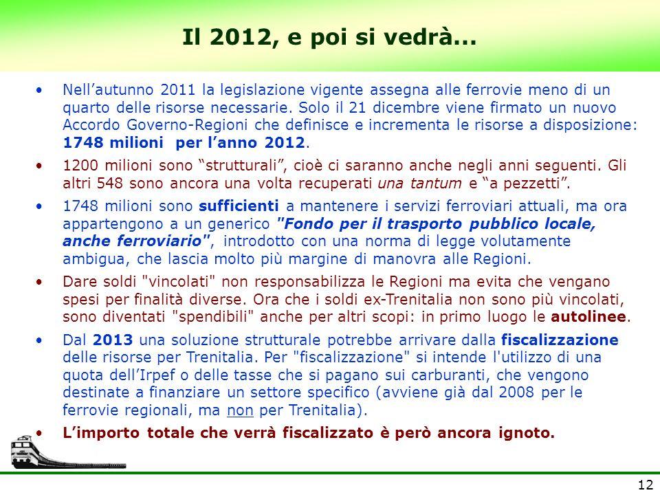 12 Il 2012, e poi si vedrà...
