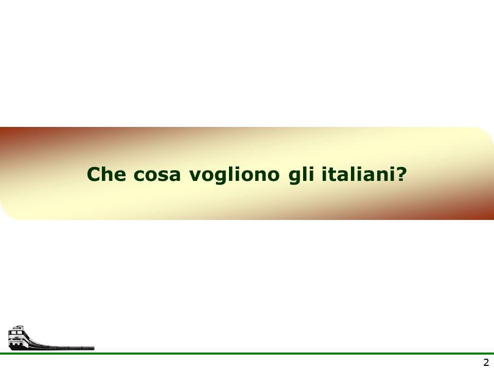 22 Che cosa vogliono gli italiani