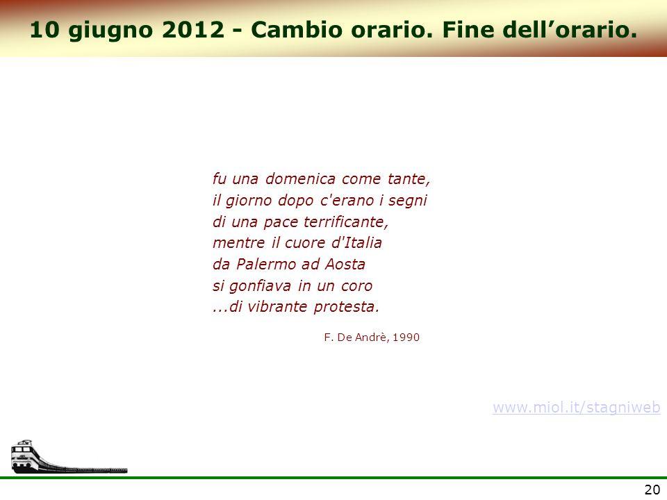 20 10 giugno 2012 - Cambio orario. Fine dellorario.
