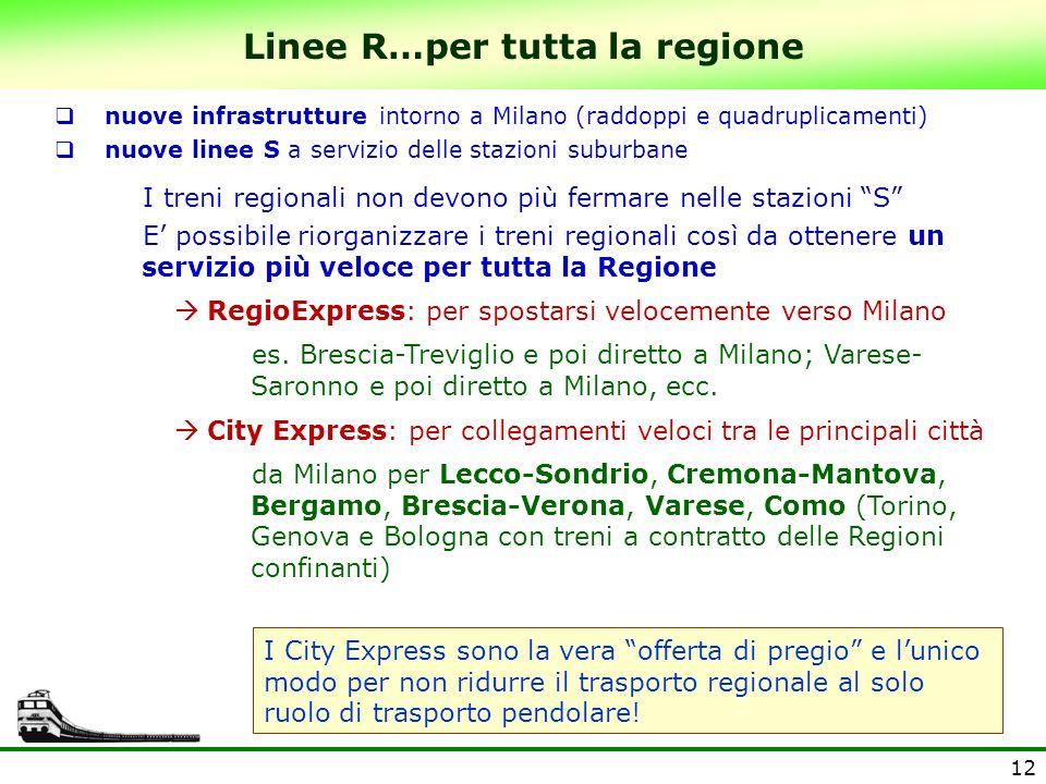 12 Linee R…per tutta la regione nuove infrastrutture intorno a Milano (raddoppi e quadruplicamenti) nuove linee S a servizio delle stazioni suburbane