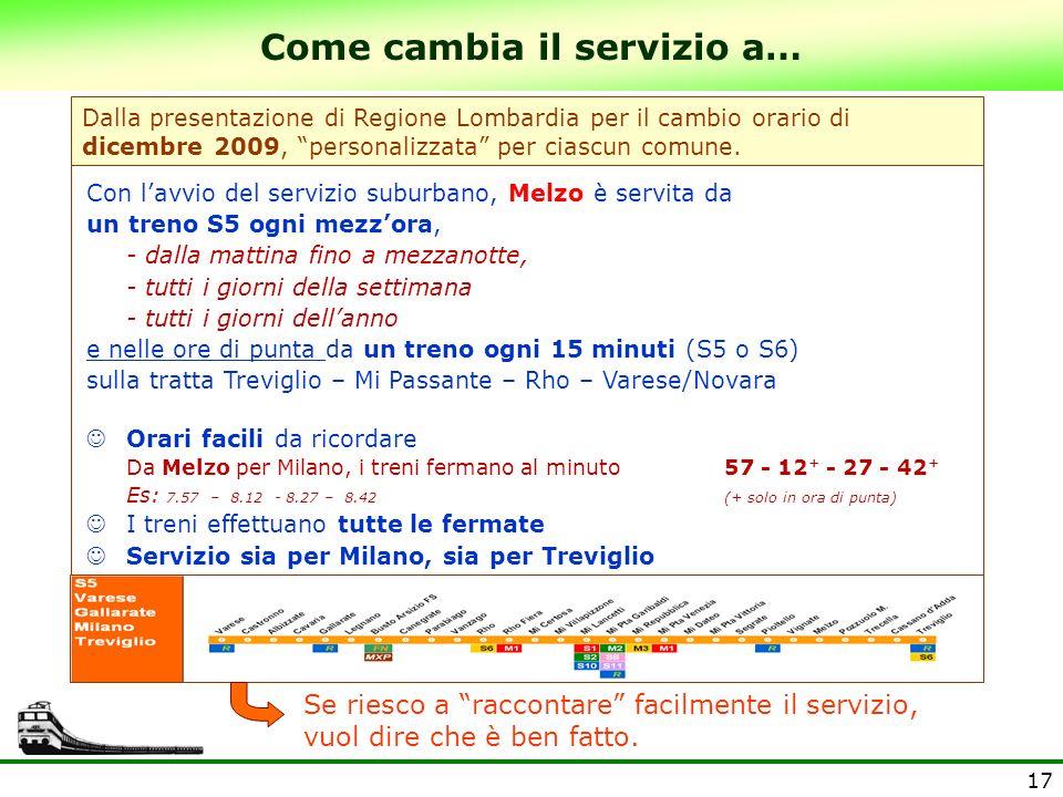 17 Come cambia il servizio a… Con lavvio del servizio suburbano, Melzo è servita da un treno S5 ogni mezzora, - dalla mattina fino a mezzanotte, - tut