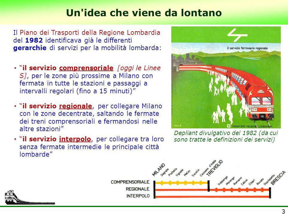 3 Un'idea che viene da lontano Il Piano dei Trasporti della Regione Lombardia del 1982 identificava già le differenti gerarchie di servizi per la mobi