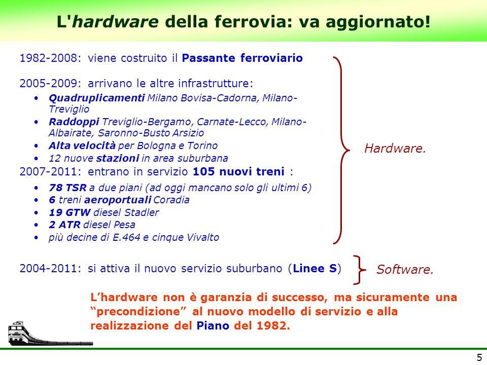 5 L'hardware della ferrovia: va aggiornato! 1982-2008: viene costruito il Passante ferroviario 2004-2011: si attiva il nuovo servizio suburbano (Linee