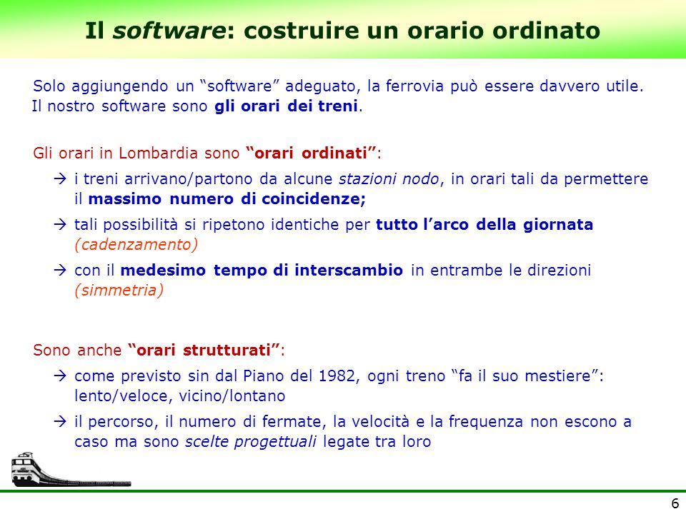 6 Il software: costruire un orario ordinato Gli orari in Lombardia sono orari ordinati: i treni arrivano/partono da alcune stazioni nodo, in orari tal