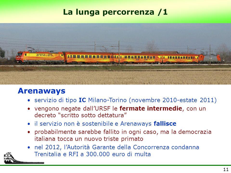 11 La lunga percorrenza /1 Arenaways servizio di tipo IC Milano-Torino (novembre 2010-estate 2011) vengono negate dallURSF le fermate intermedie, con
