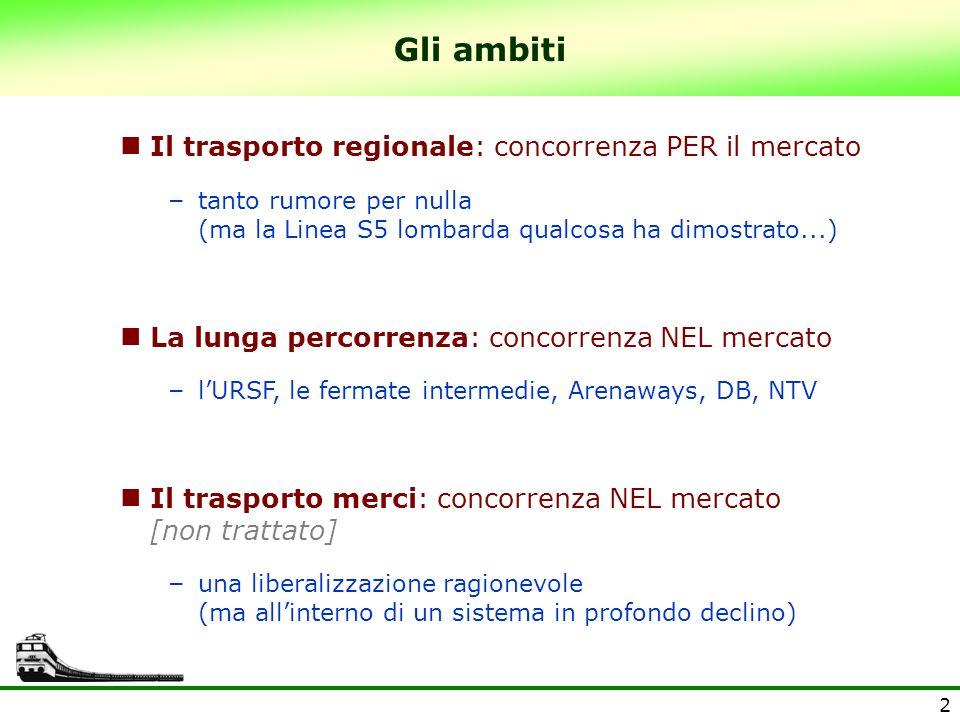 2 Gli ambiti Il trasporto regionale: concorrenza PER il mercato – tanto rumore per nulla (ma la Linea S5 lombarda qualcosa ha dimostrato...) La lunga