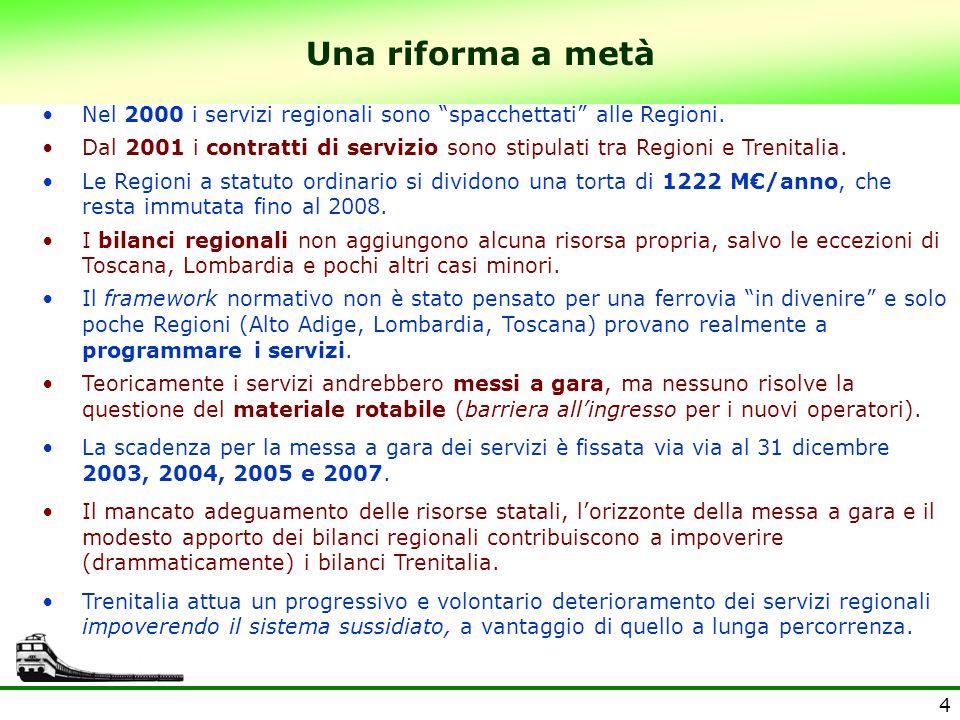 4 Una riforma a metà Nel 2000 i servizi regionali sono spacchettati alle Regioni. Dal 2001 i contratti di servizio sono stipulati tra Regioni e Trenit