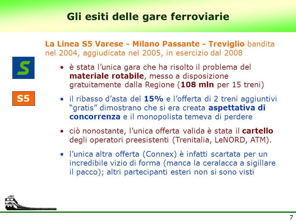 7 Gli esiti delle gare ferroviarie La Linea S5 Varese - Milano Passante - Treviglio bandita nel 2004, aggiudicata nel 2005, in esercizio dal 2008 è st