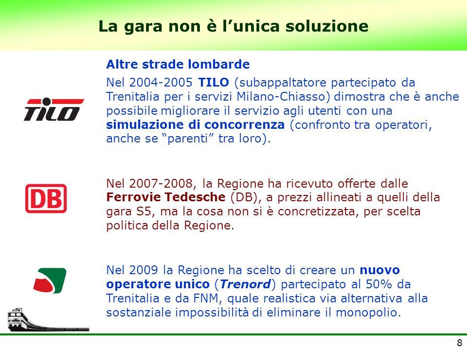 8 La gara non è lunica soluzione Altre strade lombarde Nel 2004-2005 TILO (subappaltatore partecipato da Trenitalia per i servizi Milano-Chiasso) dimo