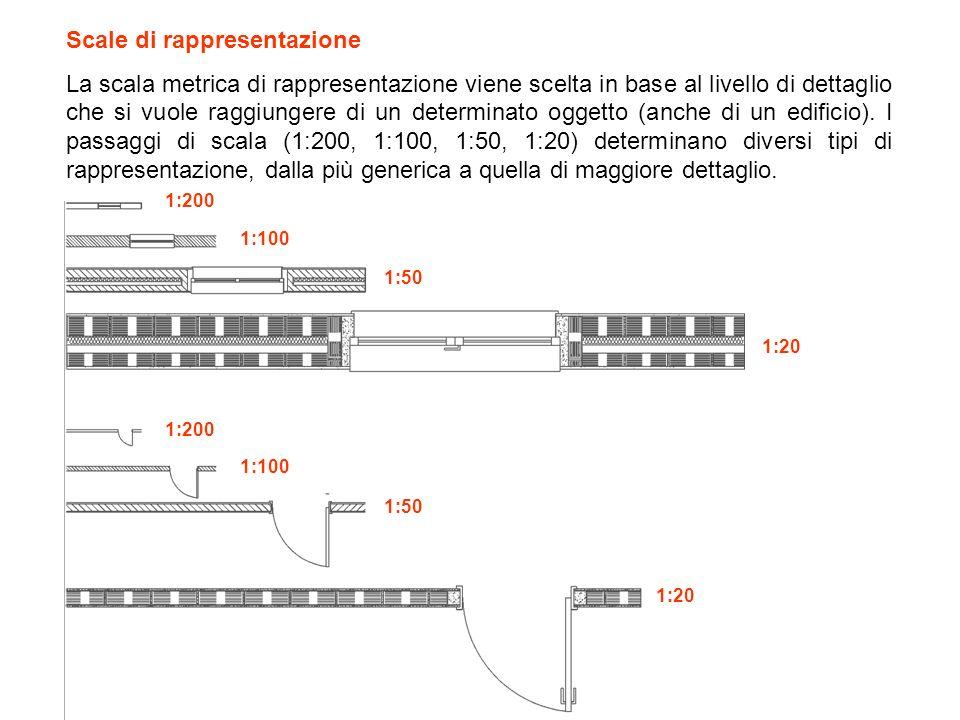Scale di rappresentazione La scala metrica di rappresentazione viene scelta in base al livello di dettaglio che si vuole raggiungere di un determinato