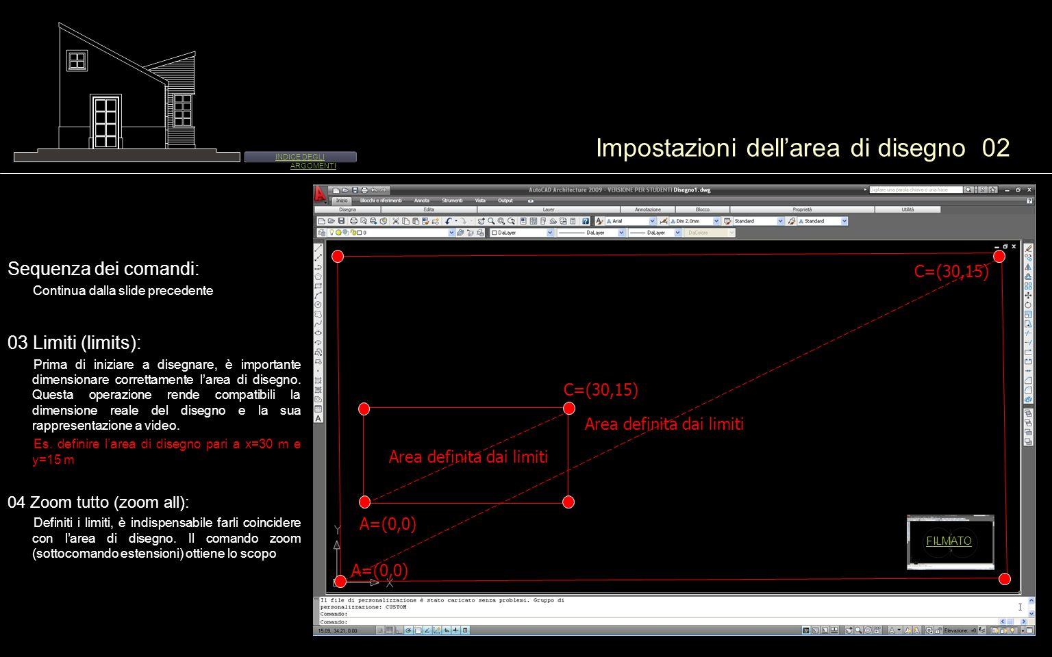 Impostazioni dellarea di disegno 02 Sequenza dei comandi: Continua dalla slide precedente 03 Limiti (limits): Prima di iniziare a disegnare, è importa