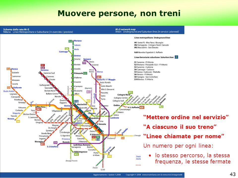 43 Muovere persone, non treni Mettere ordine nel servizio A ciascuno il suo treno Linee chiamate per nome Un numero per ogni linea: lo stesso percorso