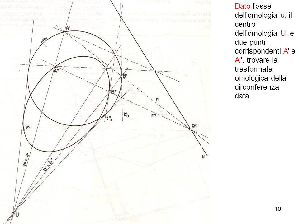 10 Dato lasse dellomologia u, il centro dellomologia U, e due punti corrispondenti A e A, trovare la trasformata omologica della circonferenza data
