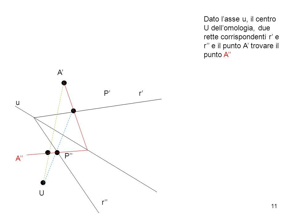 11 r r U u A Dato lasse u, il centro U dellomologia, due rette corrispondenti r e r e il punto A trovare il punto A P P A