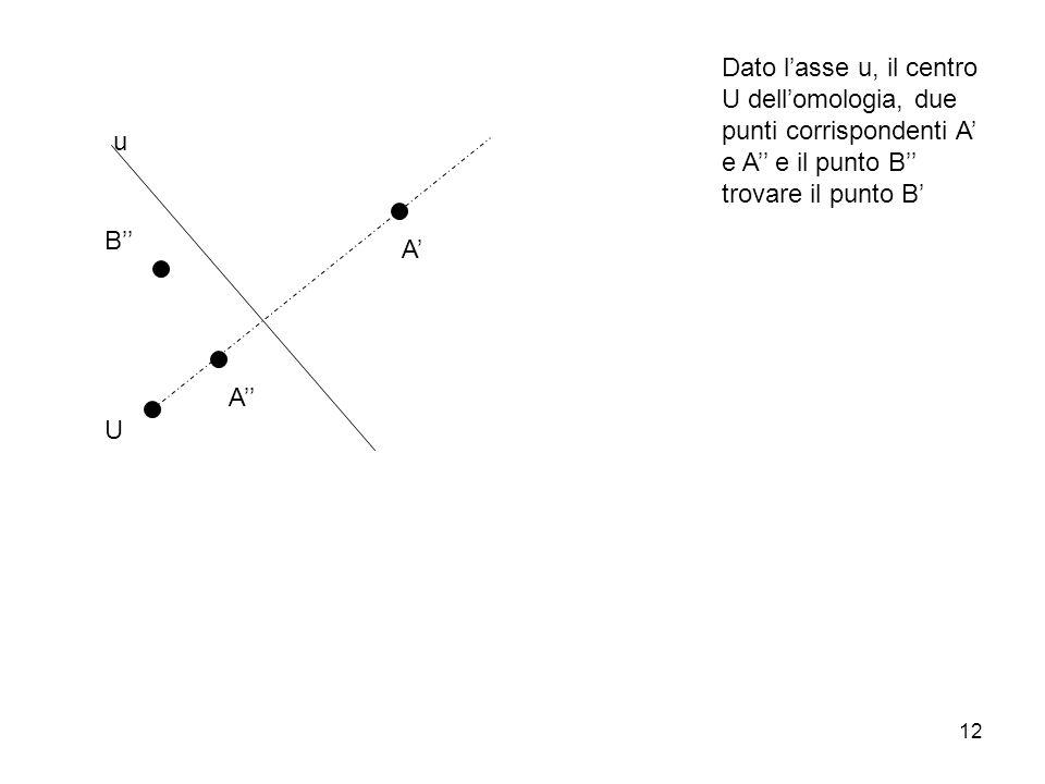 12 U A A B u Dato lasse u, il centro U dellomologia, due punti corrispondenti A e A e il punto B trovare il punto B