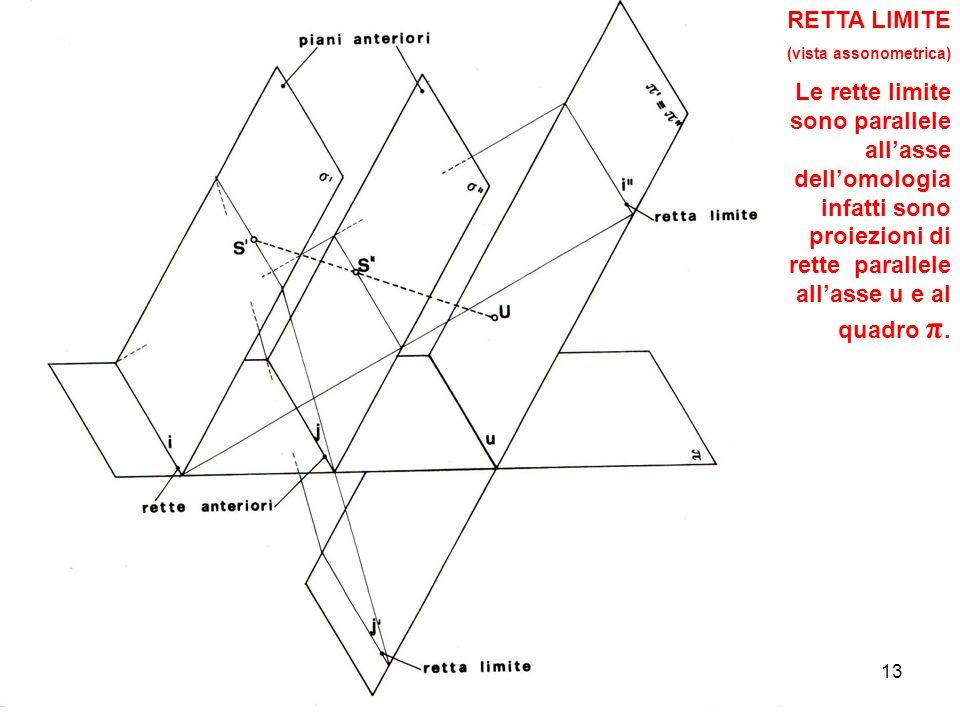 13 RETTA LIMITE (vista assonometrica) Le rette limite sono parallele allasse dellomologia infatti sono proiezioni di rette parallele allasse u e al quadro π.
