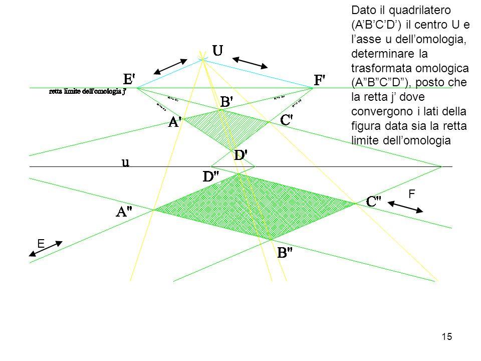 15 Dato il quadrilatero (ABCD) il centro U e lasse u dellomologia, determinare la trasformata omologica (ABCD), posto che la retta j dove convergono i lati della figura data sia la retta limite dellomologia E F